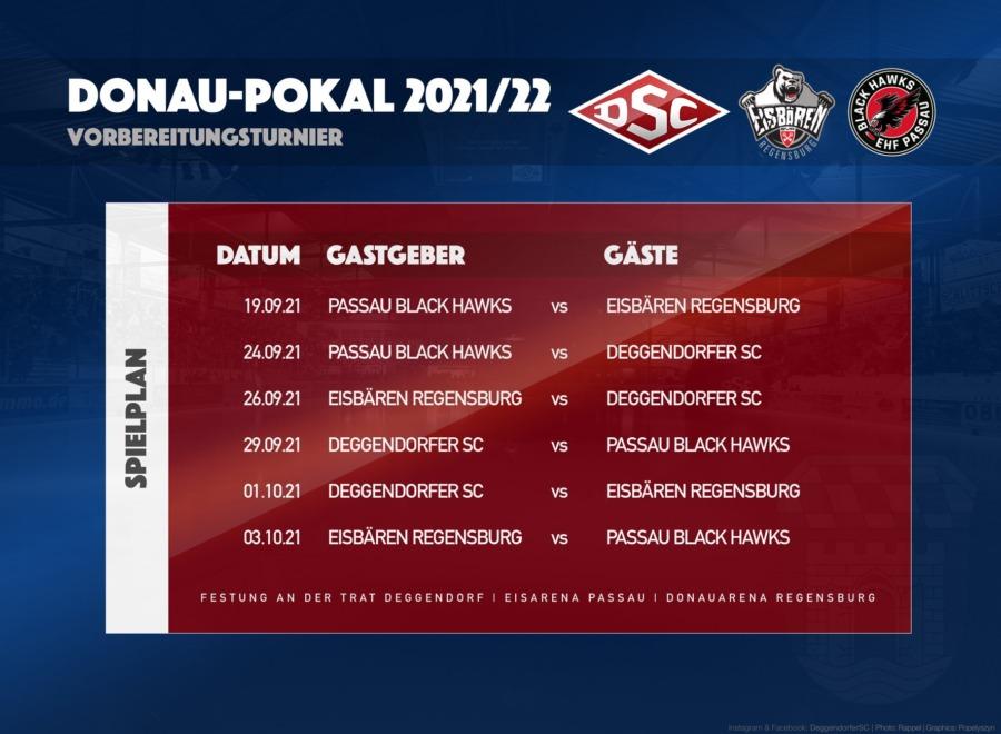 Vorbereitung auf die Saison 2021/22: Der Donau-Pokal ist wieder da!