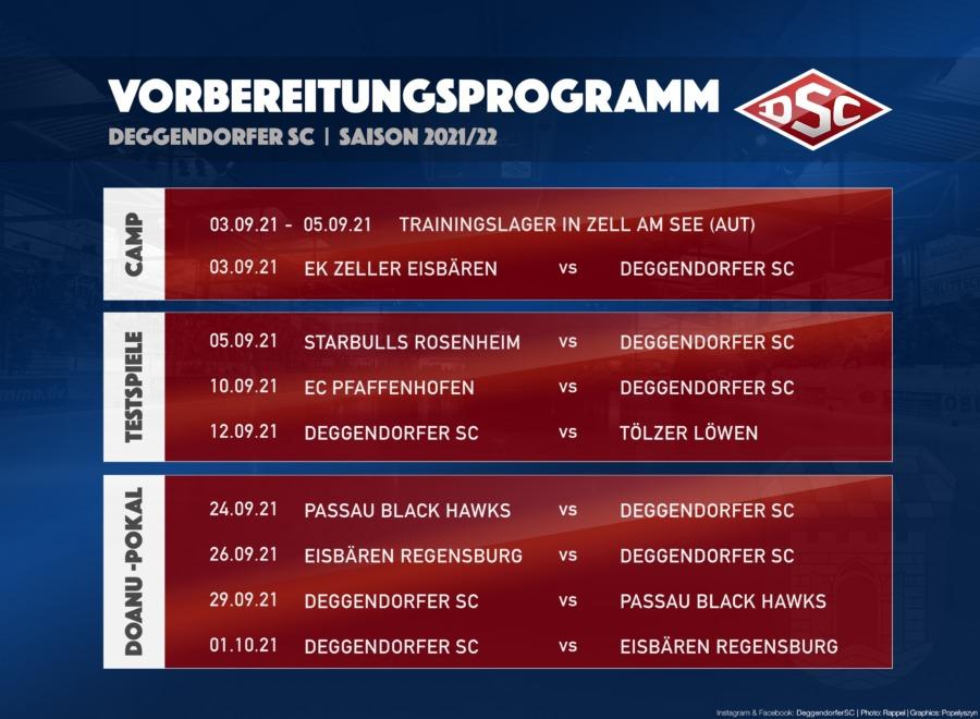 Ready to rumble: So startet der Deggendorfer SC in die Vorbereitung